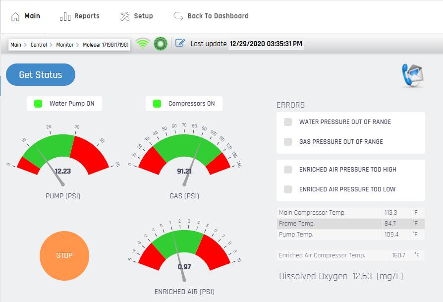 dashboard-equipment-monitoring